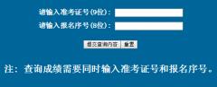 http;//119.51.94.202:8888/zkcj_2017.asp长春中考成绩查询入口